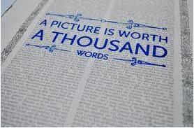 A Picture Is Worth 1000 Words by Art Vanderlay